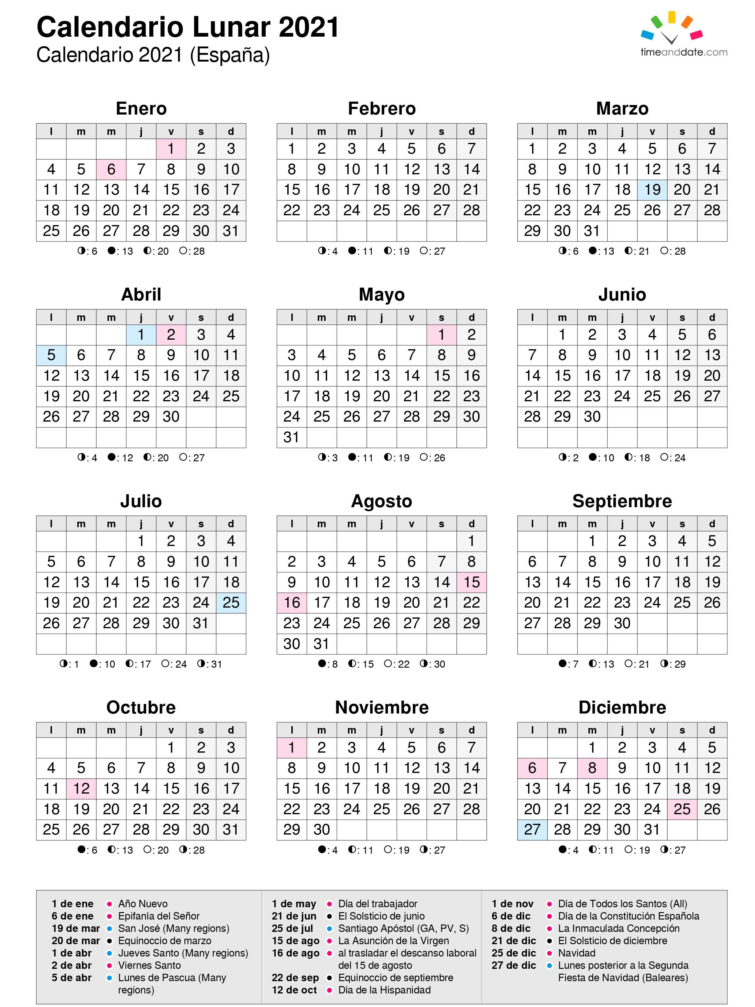 Calendario Lunar del Año 2021